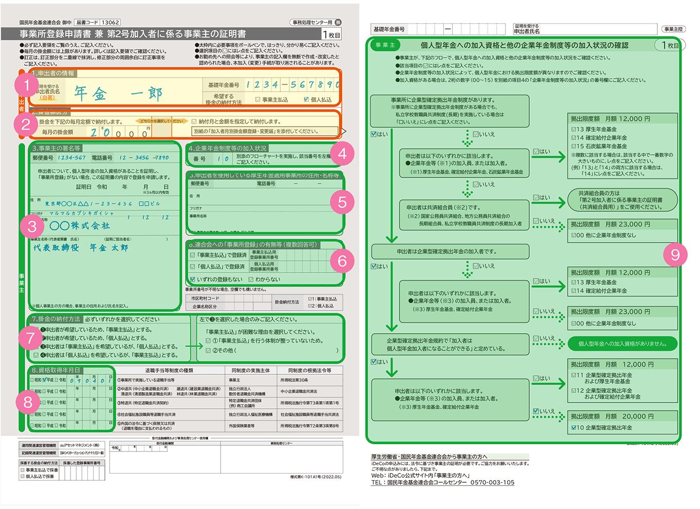 「事業所登録申請書 兼 第2号加入者に係る事業主の証明書(会社員)」の「3.事業主の署名等」以降(緑色)は事業主の方が記入いただく箇所となります