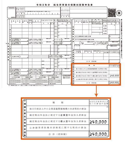 「給与所得者の保険料控除申告書」の「確定拠出年金法に規定する個人型年金加入者掛金」と「合計(控除額)」の欄に合計金額を記入する