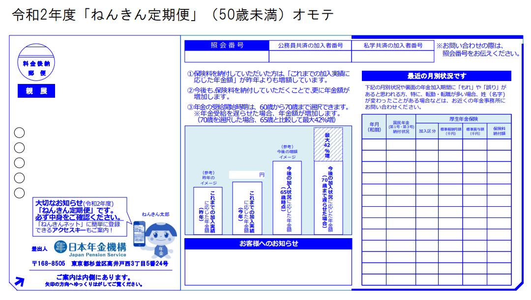 令和2年度「ねんきん定期便」(50歳未満)のサンプル(日本年金機構のホームページより)
