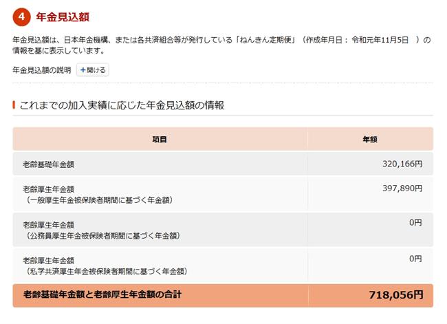 ねんきんネットで「これまでの加入実績に応じた年金見込額の情報」を閲覧することができます。この数字はあくまで過去の加入実績分(すでに払い込んだ年金保険料分)のみが反映されています