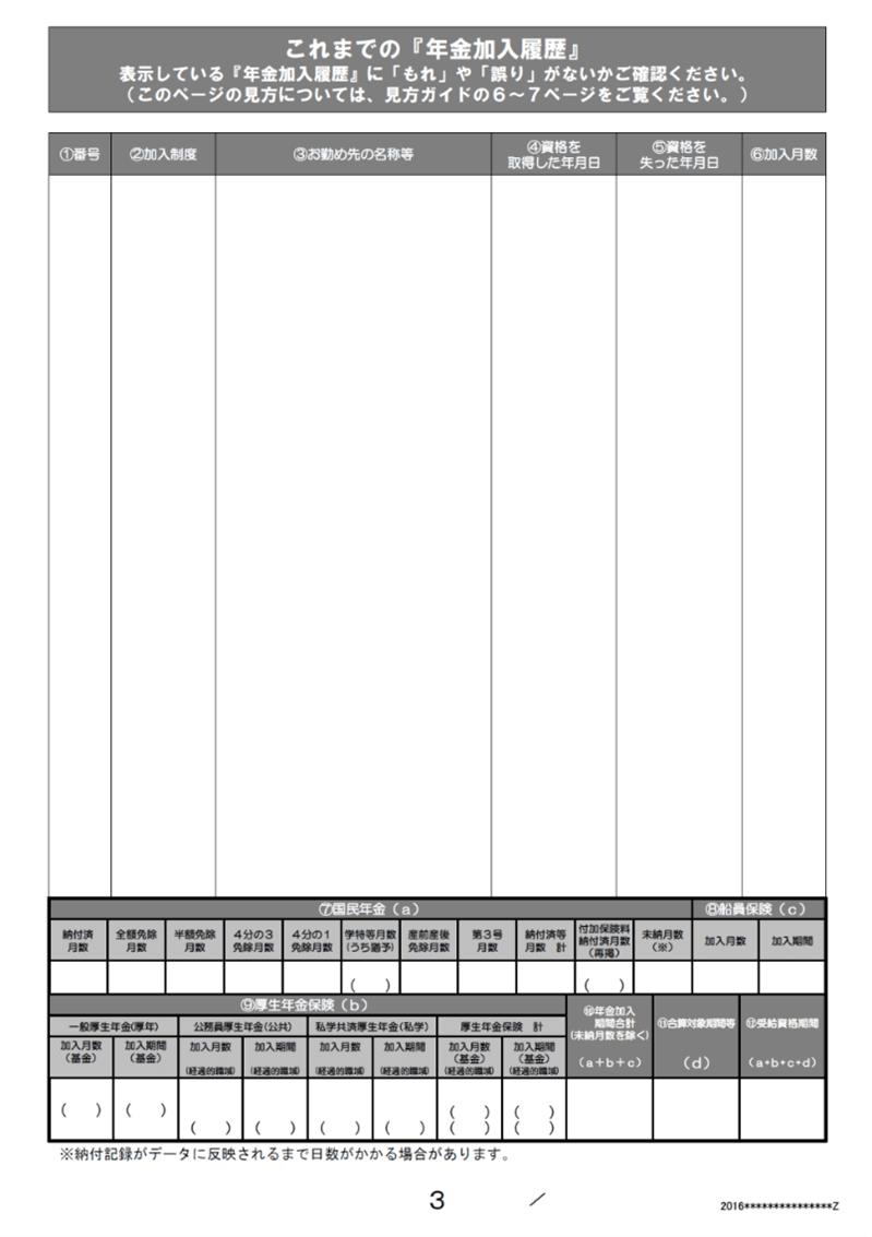 封書版ねんきん定期便に記載されている年金加入履歴情報では、これまでの加入実績と相違ないことを確認しよう